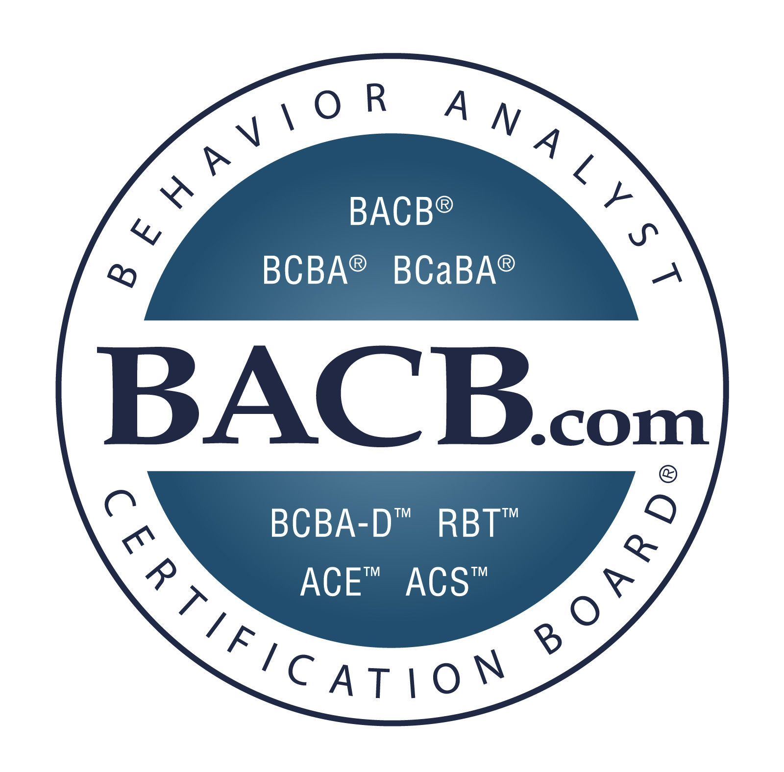 Resourcesvirginia Association For Behavior Analysis